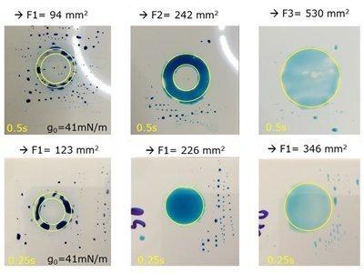 Aktivierungseffizienz von Plasmaprozessen