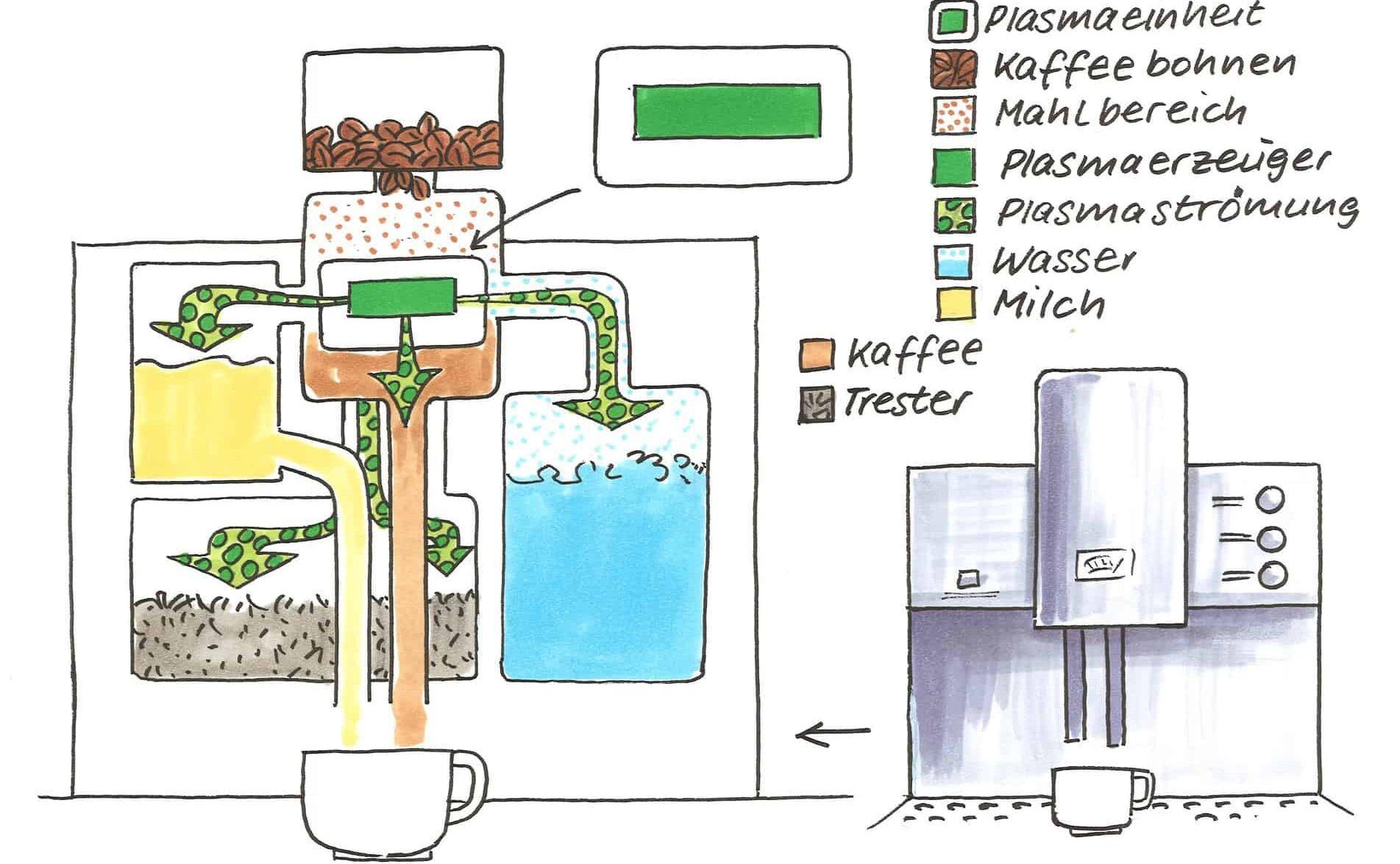 Kaffeemaschinen Reiniger mit Plasmatechnologie