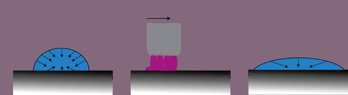 Benetzung einer Oberfläche vor und nach der Plasmabehandlung