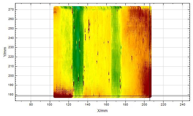 Im folgenden Anwenderbericht untersucht SITA Messtechnik die Effizienz und Wirkung der Plasmareinigung von Edelstahlblechen mithilfe der Fluoreszenzmessung.