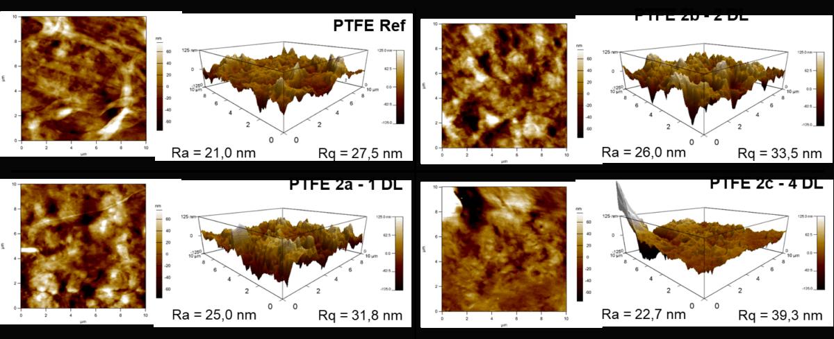 Rasterkraftmikroskop Messung nach der Behandlung von PTFE mit dem piezobrush PZ3