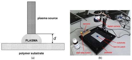 Versuchsaufbau. (a) Allgemeiner Aufbau für die Aktivierung der Polymersubstratoberfläche. (b) Bild des Aufbaus für AIR.